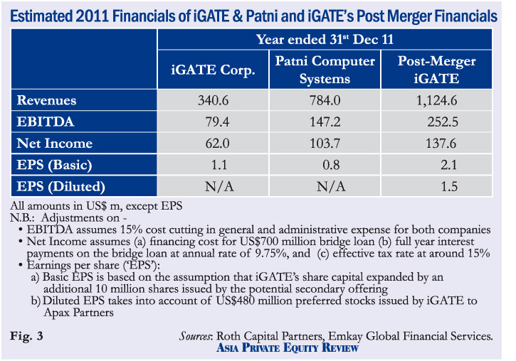 Asia Private Equity Review February 2011