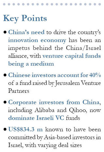 """8d40580de3 The """"China-Israel Technology, Innovation and Investment Summit"""" ('Summit')  held at the beginning of the year was more than just the first convention  between ..."""